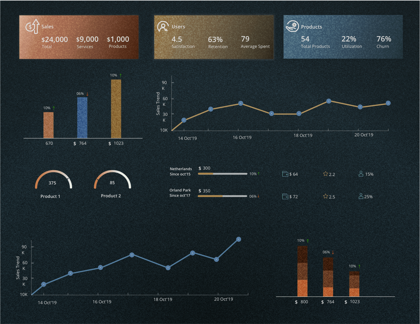 enterprise-software-dashboard-ux-ui-design