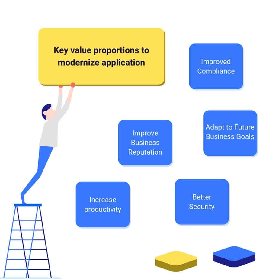 key value proportions to redesign enterprise applications