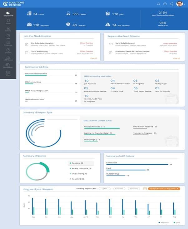 Supercentric_screenshot-UX UI Design- Divami