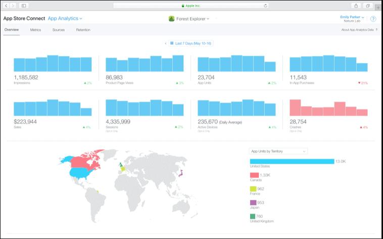 app store metric- another design KPI