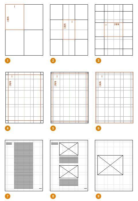grid in mobile app design