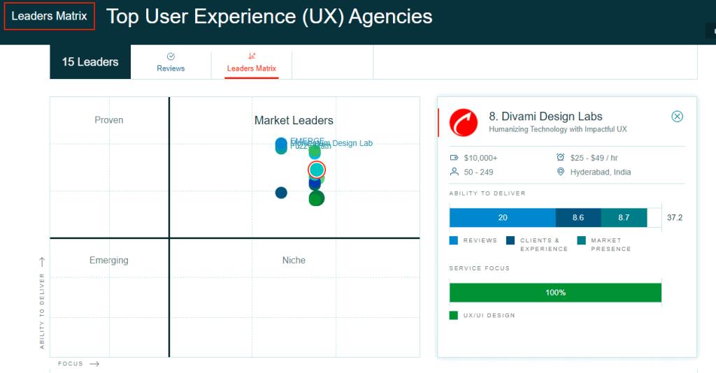 clutch top UX agency list