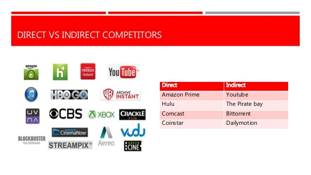 Netflix- competitors- divami design labs