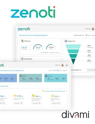 Designing with the SaaS Unicorn Zenoti