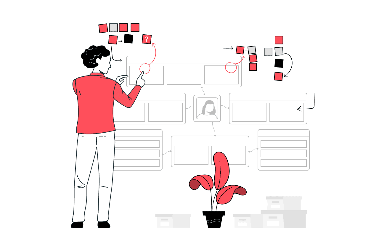 Guide to UX Mapping Methods